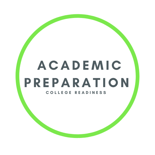 Academic Preparation - College Readiness